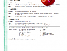29. - 31.5.2017